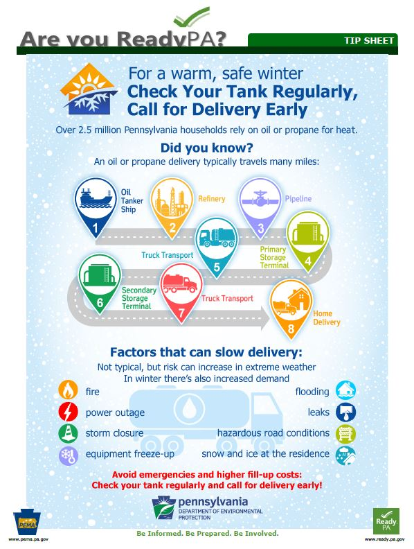 Check Your Heating Fuel Tank Action Sheet